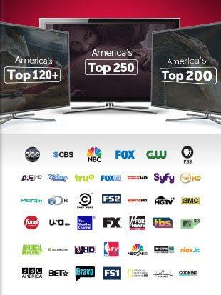 DISH Top Channel Packages - Fort Smith, Arkansas - WOW-World of Wireless - DISH Authorized Retailer